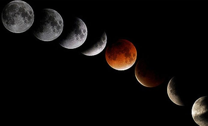 Суперлуние Лунное затмение